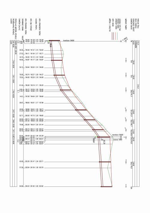 Podélný profil splaškové kanalizace